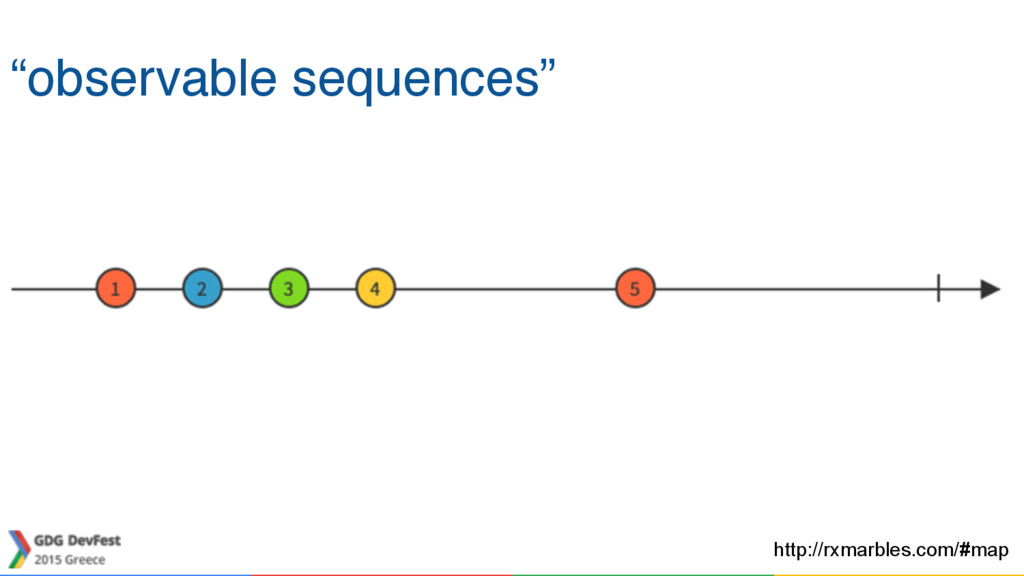 """observable sequences"" http://rxmarbles.com/#map"