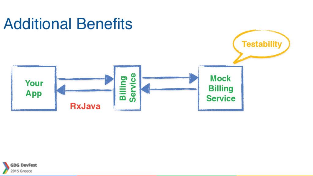 Additional Benefits Your App Mock Billing Servi...