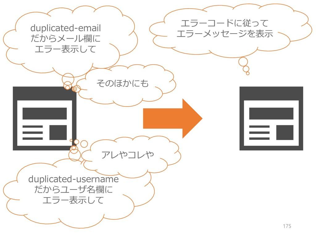 エラーコードに従って エラーメッセージを表示 そのほかにも duplicated-email ...