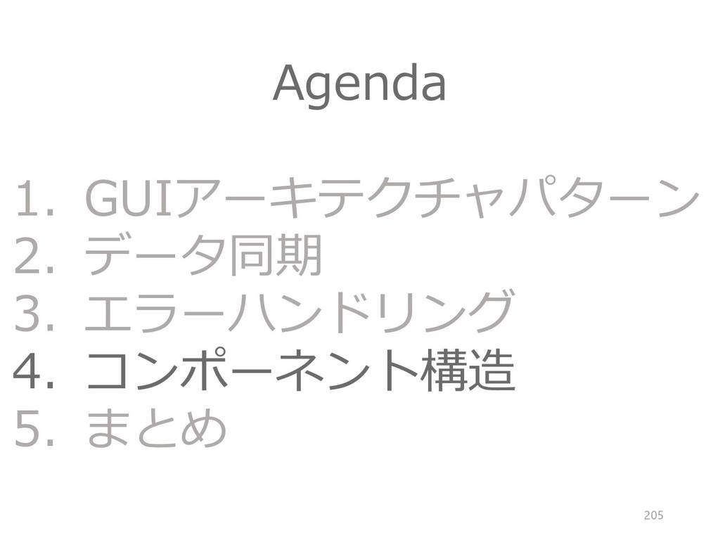 Agenda 1. GUIアーキテクチャパターン 2. データ同期 3. エラーハンドリング ...