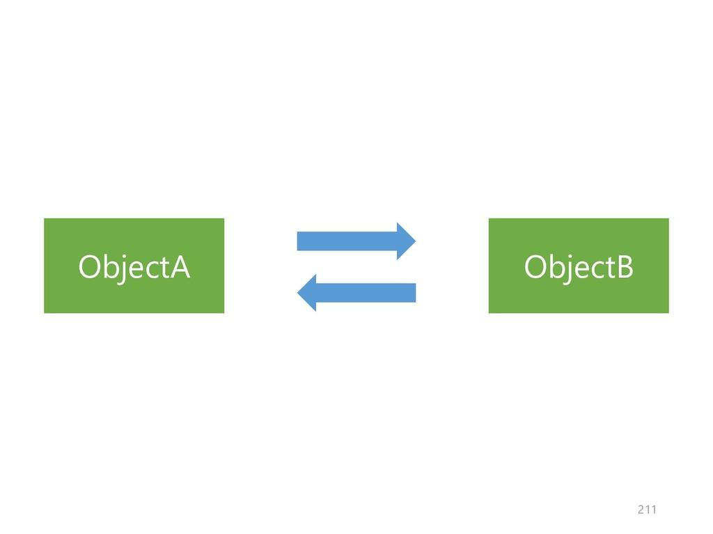 ObjectA ObjectB 211
