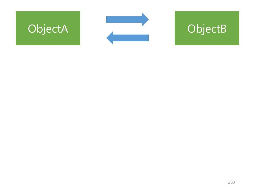 ObjectA ObjectB 250