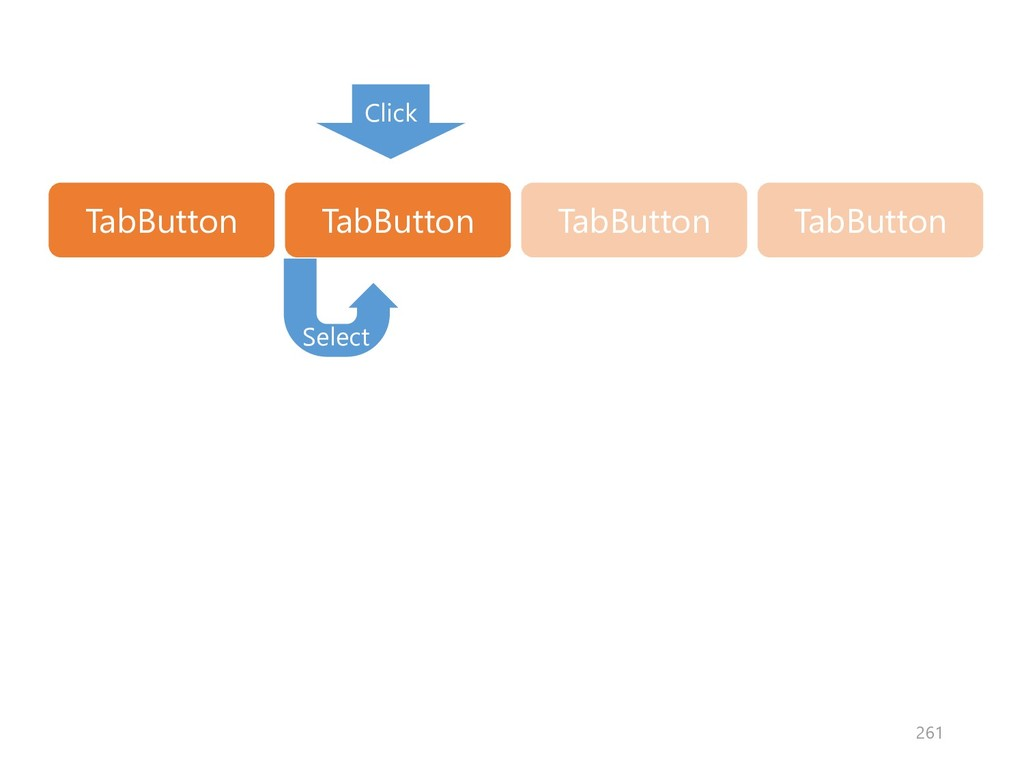 TabButton TabButton TabButton TabButton Click S...