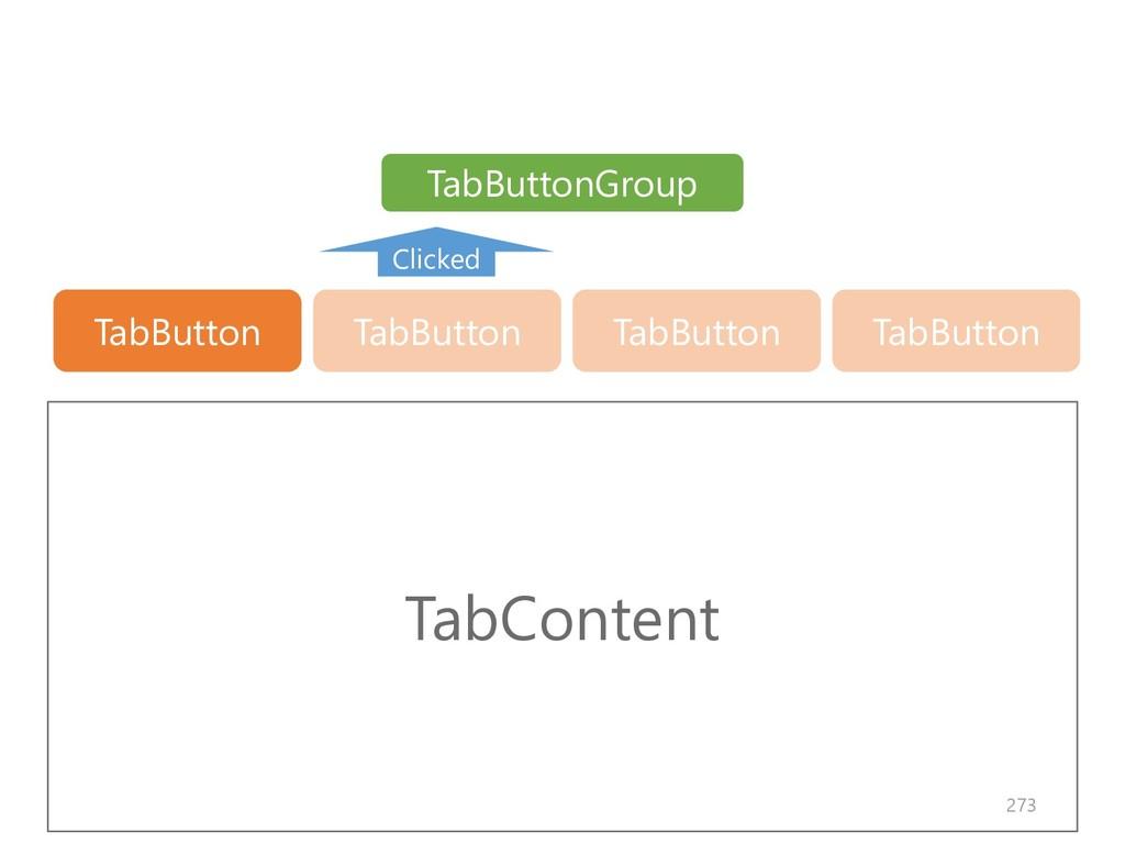 TabButton TabButton TabButton TabButton TabCont...