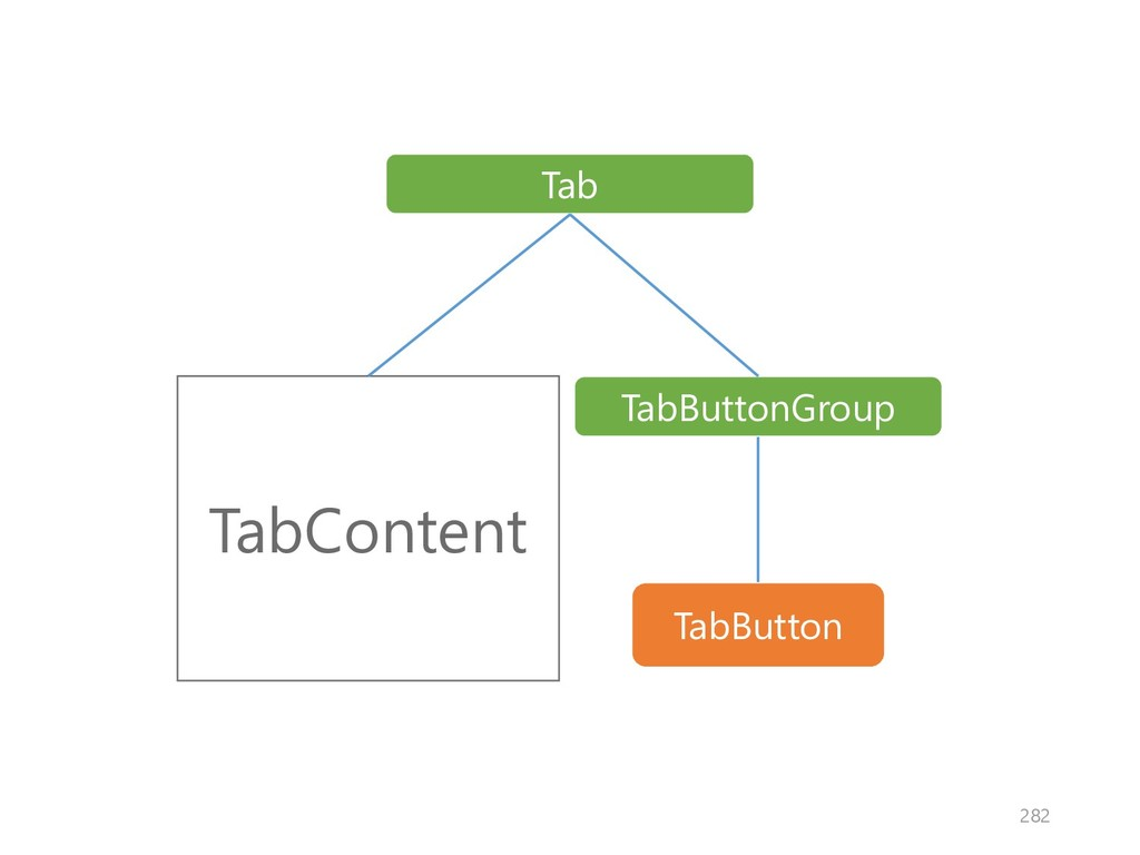TabButton TabContent TabButtonGroup Tab 282
