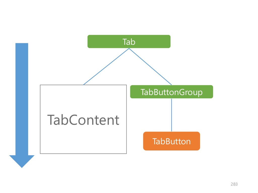 TabButton TabContent TabButtonGroup Tab 283