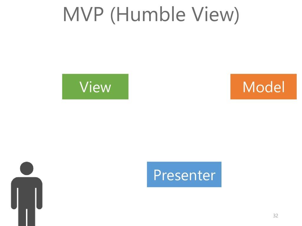 Model View MVP (Humble View) Presenter 32
