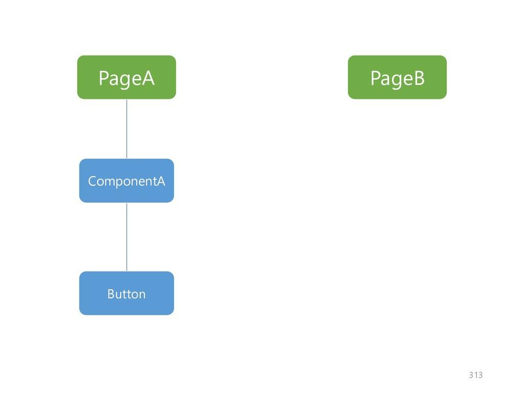PageA PageB ComponentA Button 313
