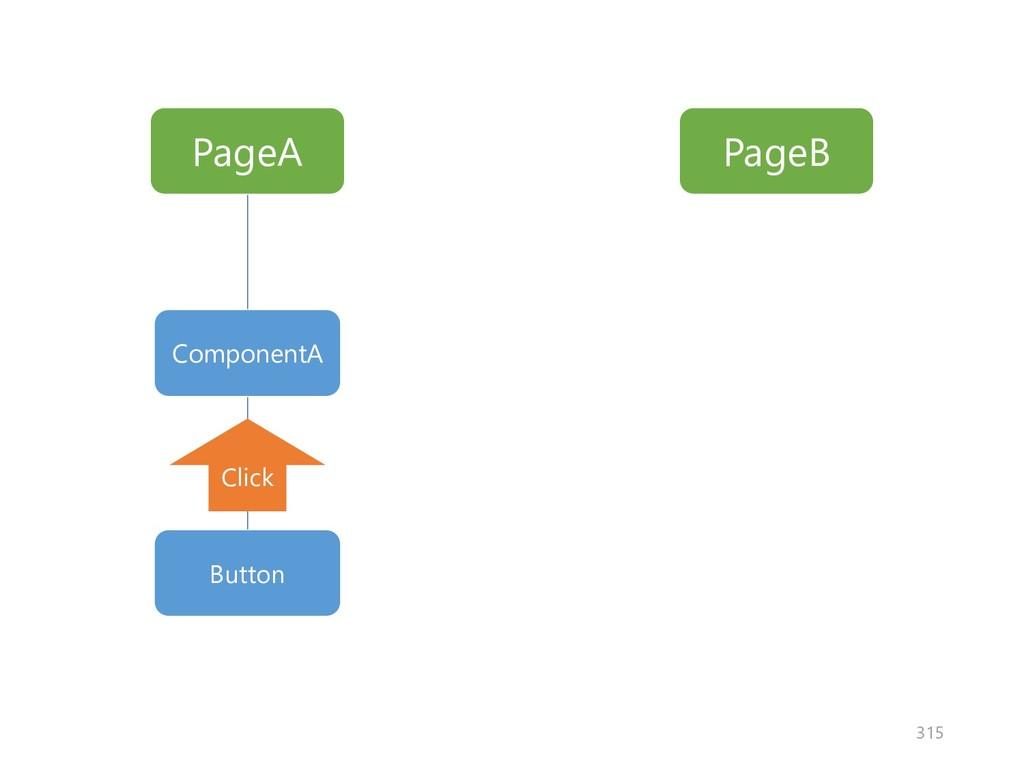 PageA PageB ComponentA Button Click 315