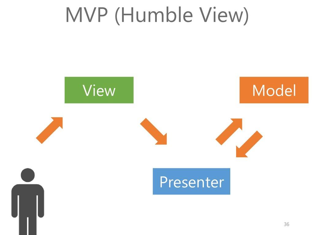 Model View MVP (Humble View) Presenter 36