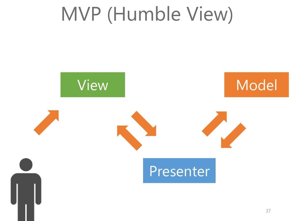 Model View MVP (Humble View) Presenter 37