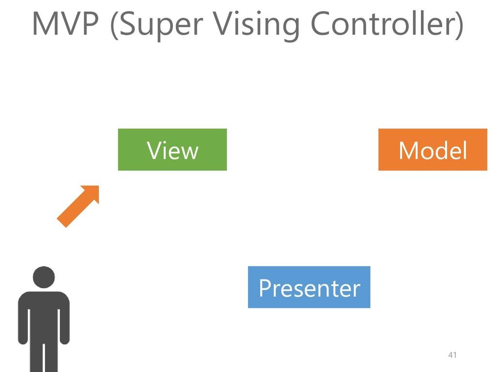 Model View MVP (Super Vising Controller) Presen...