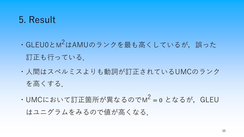 5. Result 15 ・GLEU0とM 2はAMUのランクを最も高くしているが,誤った 訂...