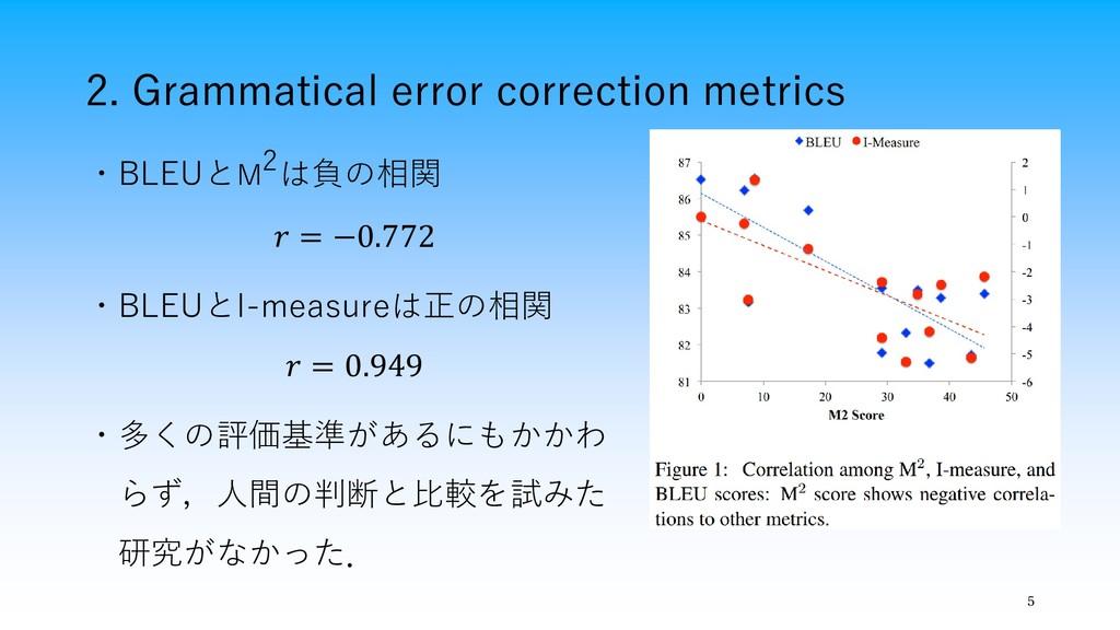 2. Grammatical error correction metrics 5 ・BLEU...