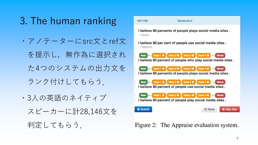 3. The human ranking 7 ・アノテーターにsrc文とref文 を提示し,無...