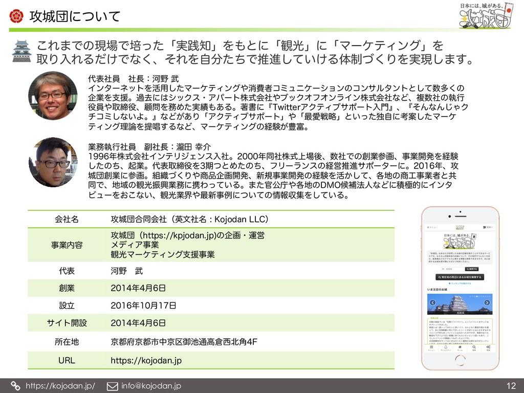 https://kojodan.jp/ ɹɹinfo@kojodan.jp ߈ஂʹ͍ͭͯ...