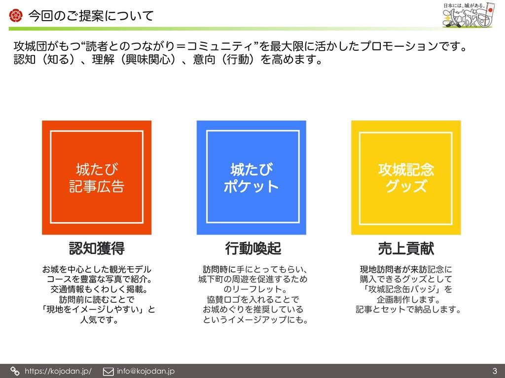 https://kojodan.jp/ ɹɹinfo@kojodan.jp ࠓճͷ͝ఏҊʹ...