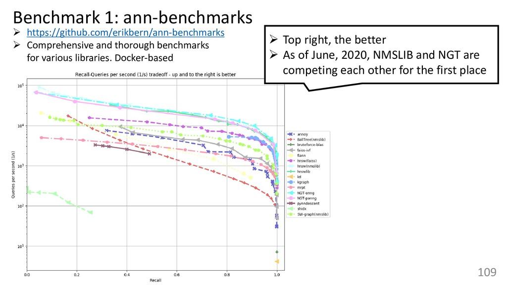 109 Benchmark 1: ann-benchmarks ➢ https://githu...