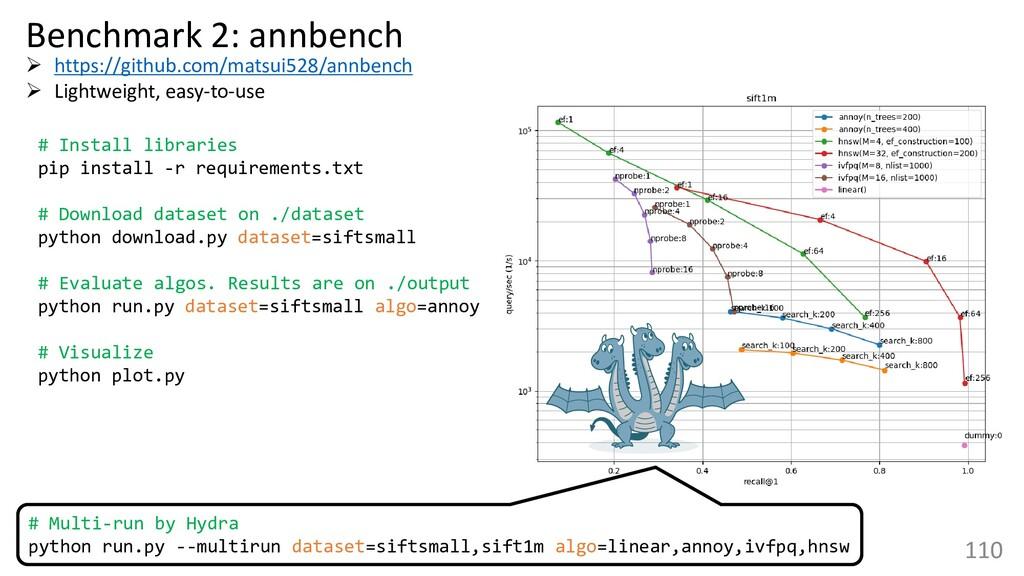110 Benchmark 2: annbench ➢ https://github.com/...