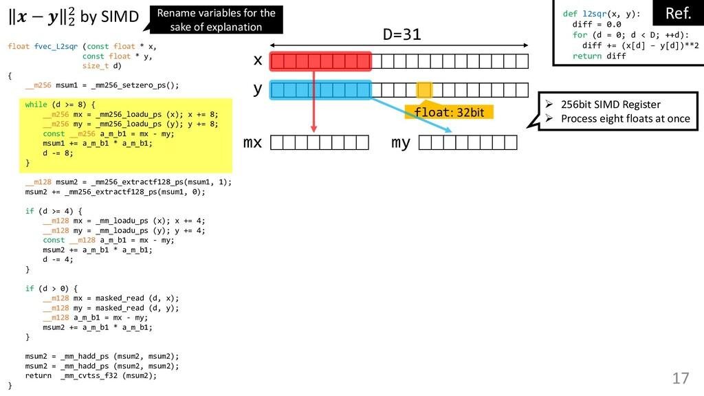 float: 32bit float fvec_L2sqr (const float * x,...