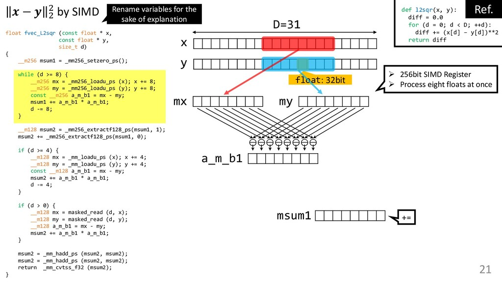 float fvec_L2sqr (const float * x, const float ...