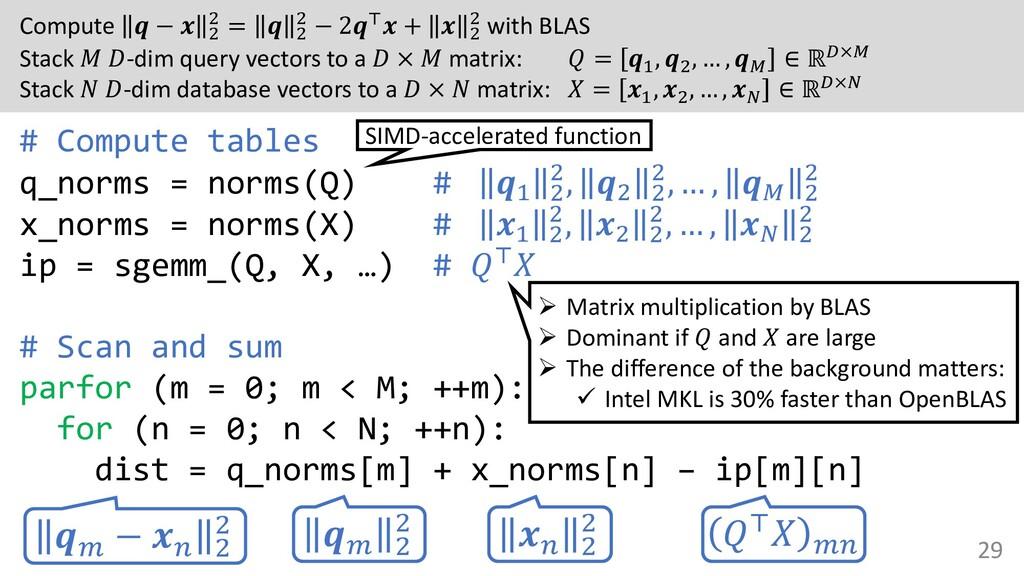 Compute  −  2 2 =  2 2 − 2⊤ +  2 2 with BLAS # ...
