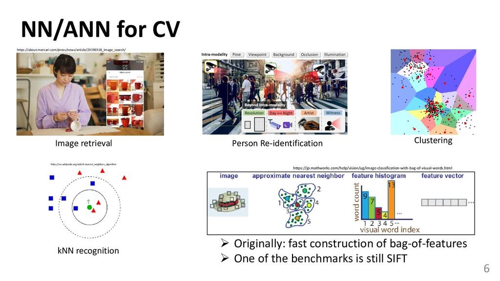 NN/ANN for CV Image retrieval https://about.mer...
