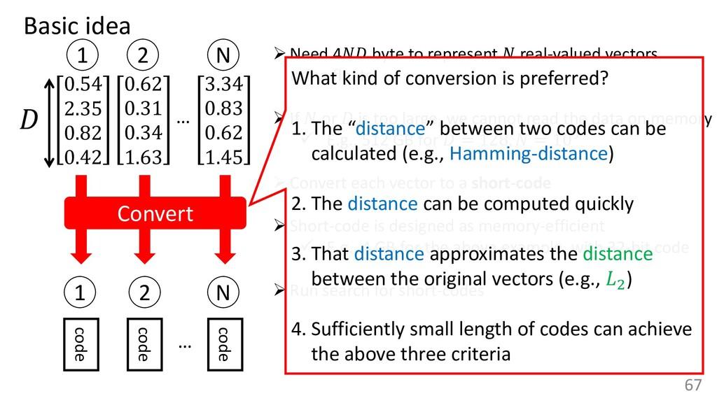 67 Basic idea 0.54 2.35 0.82 0.42 0.62 0.31 0.3...