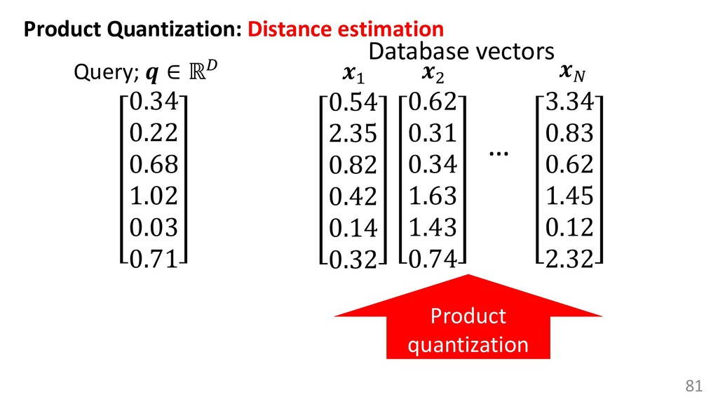 81 Query;  ∈ ℝ 0.34 0.22 0.68 1.02 0.03 0.71 Pr...