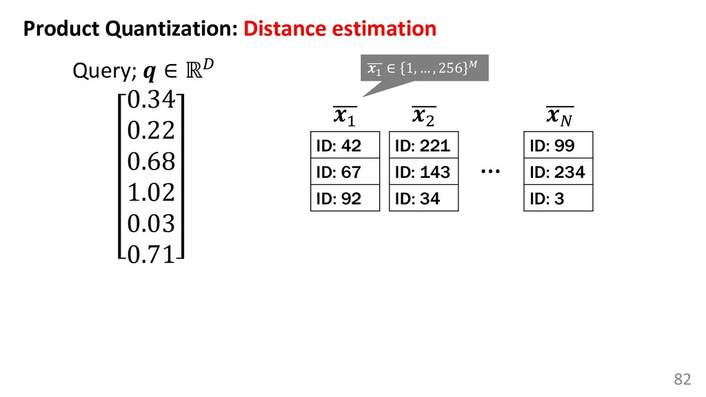 82 Query;  ∈ ℝ 0.34 0.22 0.68 1.02 0.03 0.71 … ...