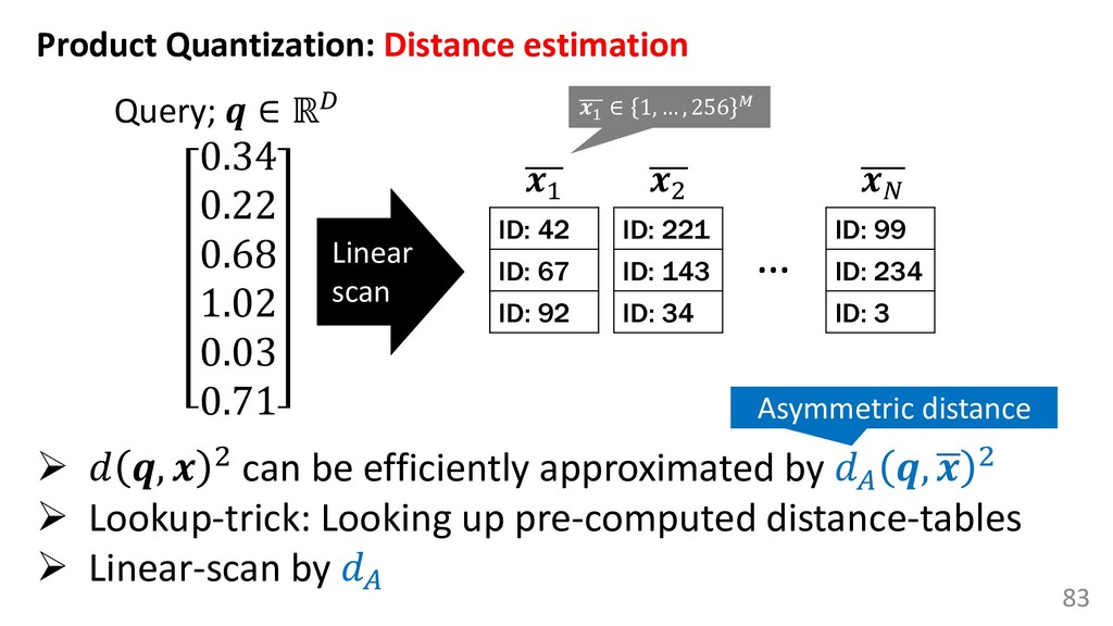 83 Query;  ∈ ℝ ➢  ,  2 can be efficiently appro...