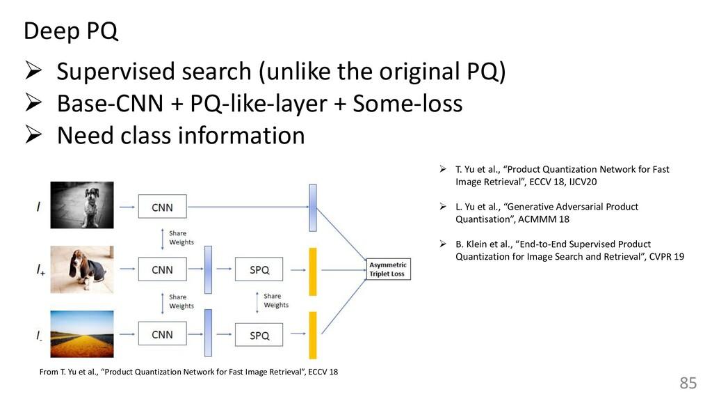 "85 Deep PQ ➢ T. Yu et al., ""Product Quantizatio..."