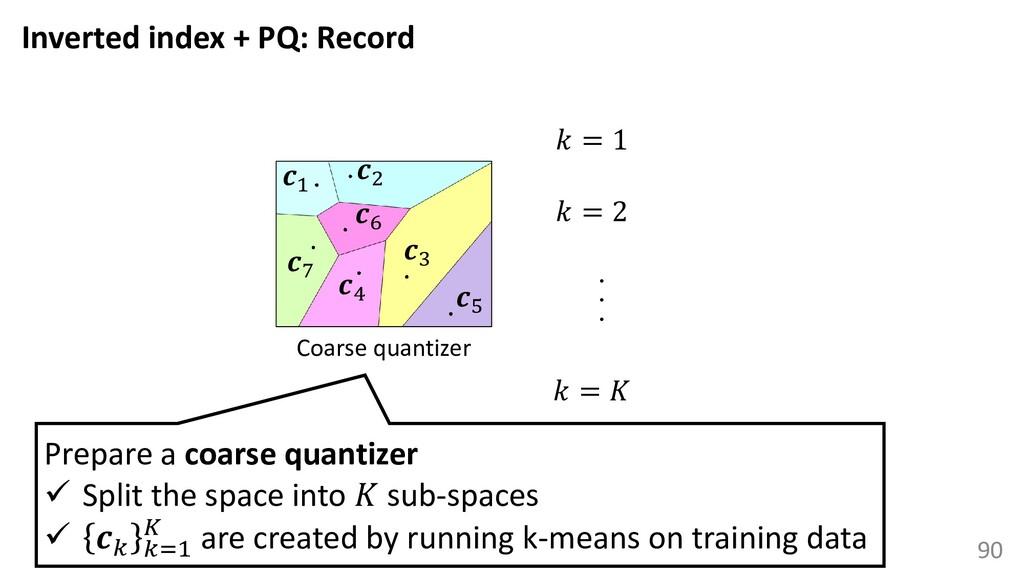 90 Coarse quantizer 1 3 2 4 5 6 7  = 1  = 2  = ...
