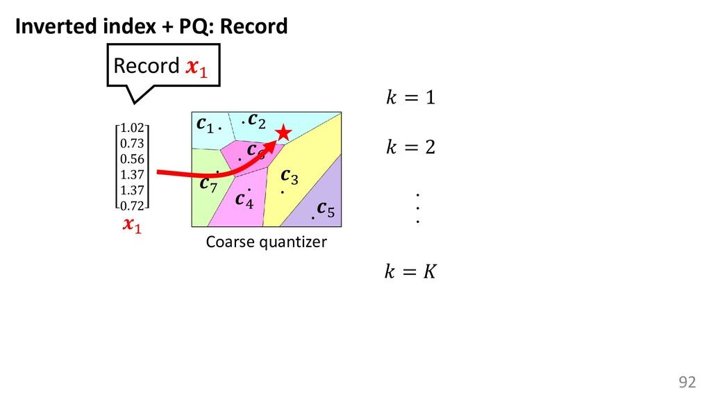 92 Coarse quantizer 1 3 2 4 5 6 7 1.02 0.73 0.5...
