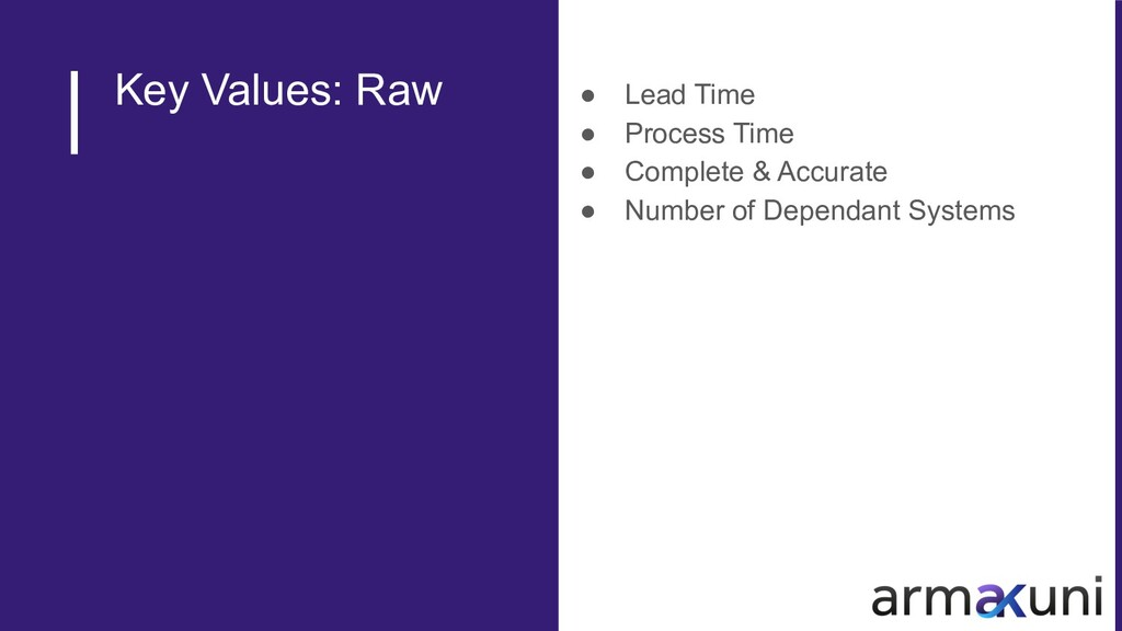 Key Values: Raw ● Lead Time ● Process Time ● Co...