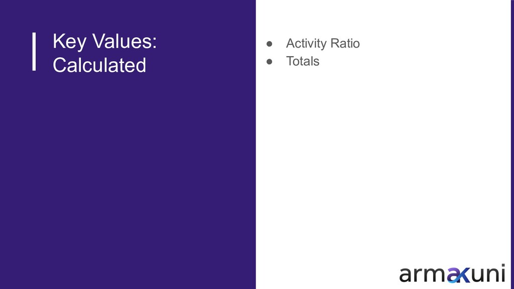 Key Values: Calculated ● Activity Ratio ● Totals