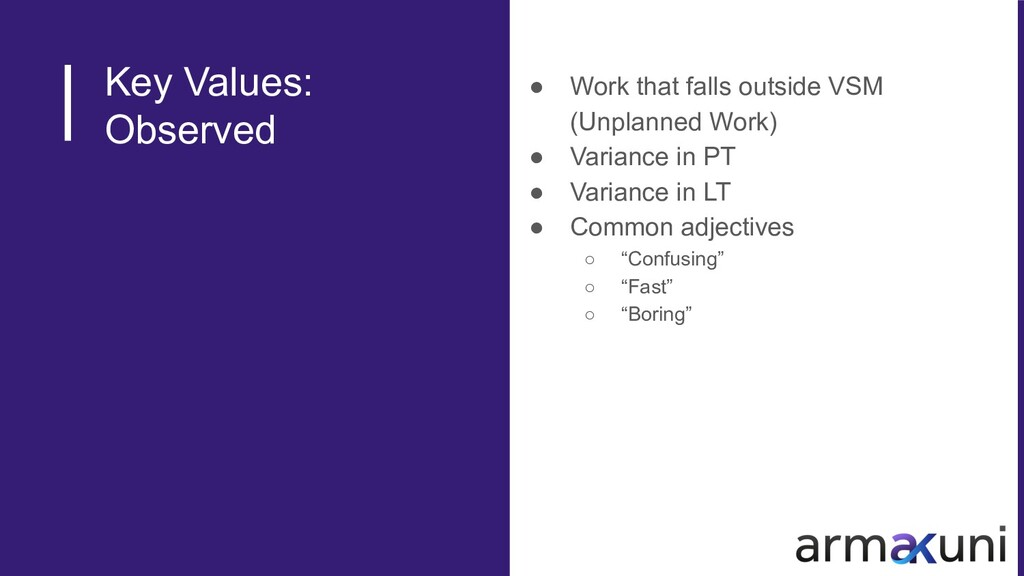 Key Values: Observed ● Work that falls outside ...