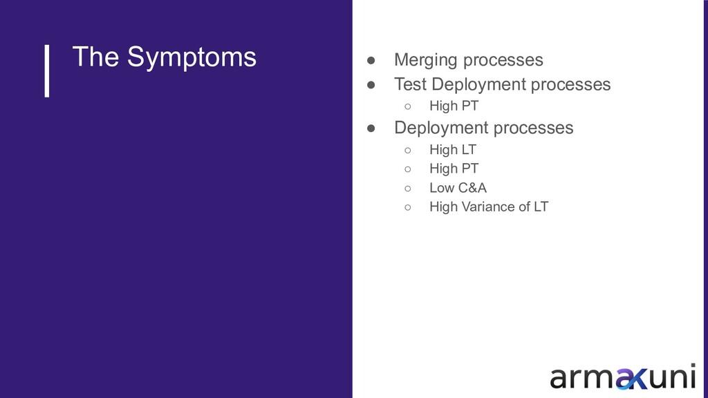 The Symptoms ● Merging processes ● Test Deploym...