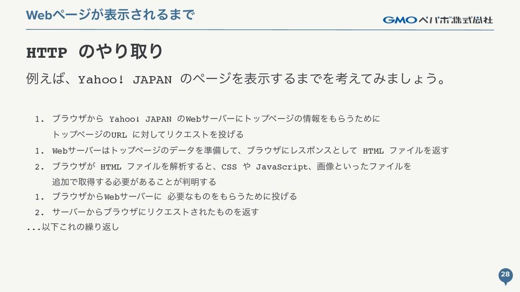 HTTP ͷΓऔΓ ྫ͑ɺYahoo! JAPAN ͷϖʔδΛදࣔ͢Δ·ͰΛߟ͑ͯΈ·͠ΐ...