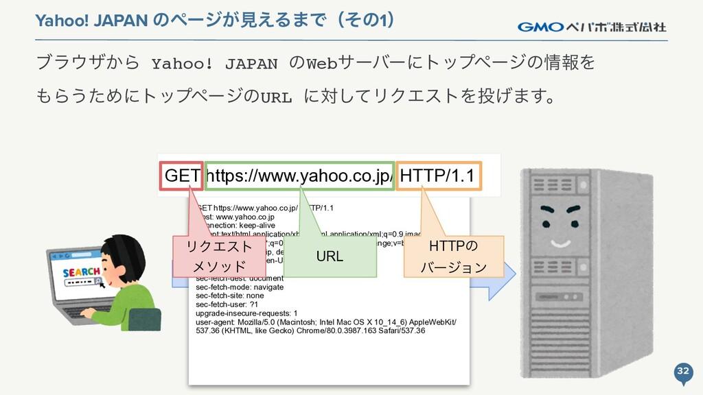 ϒϥβ͔Β Yahoo! JAPAN ͷWebαʔόʔʹτοϓϖʔδͷใΛ Β͏ͨΊʹτ...