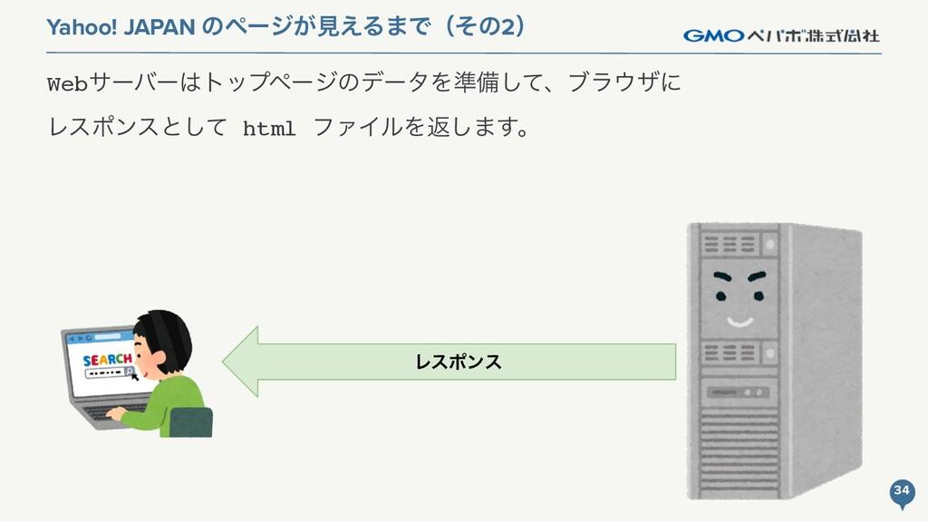 WebαʔόʔτοϓϖʔδͷσʔλΛ४උͯ͠ɺϒϥβʹ Ϩεϙϯεͱͯ͠ html ϑΝΠ...
