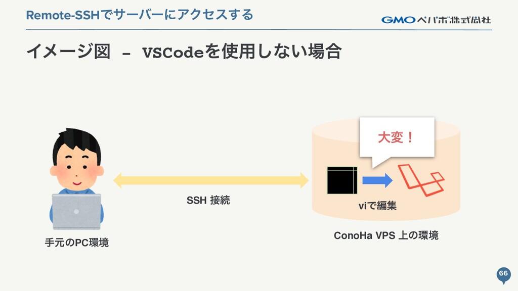 Πϝʔδਤ - VSCodeΛ༻͠ͳ͍߹ Remote-SSHͰαʔόʔʹΞΫηε͢Δ ख...
