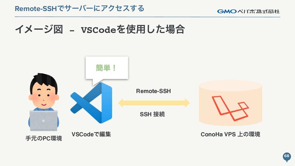 Πϝʔδਤ - VSCodeΛ༻ͨ͠߹ Remote-SSHͰαʔόʔʹΞΫηε͢Δ खݩ...
