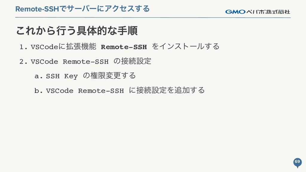 ͜Ε͔Βߦ͏۩ମతͳखॱ 1. VSCodeʹ֦ுػ Remote-SSH ΛΠϯετʔϧ͢...