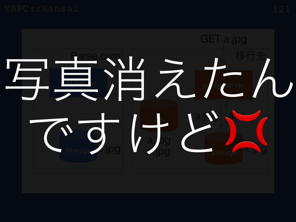 YAPC::Kansai z 121 API Server parse-server Stor...