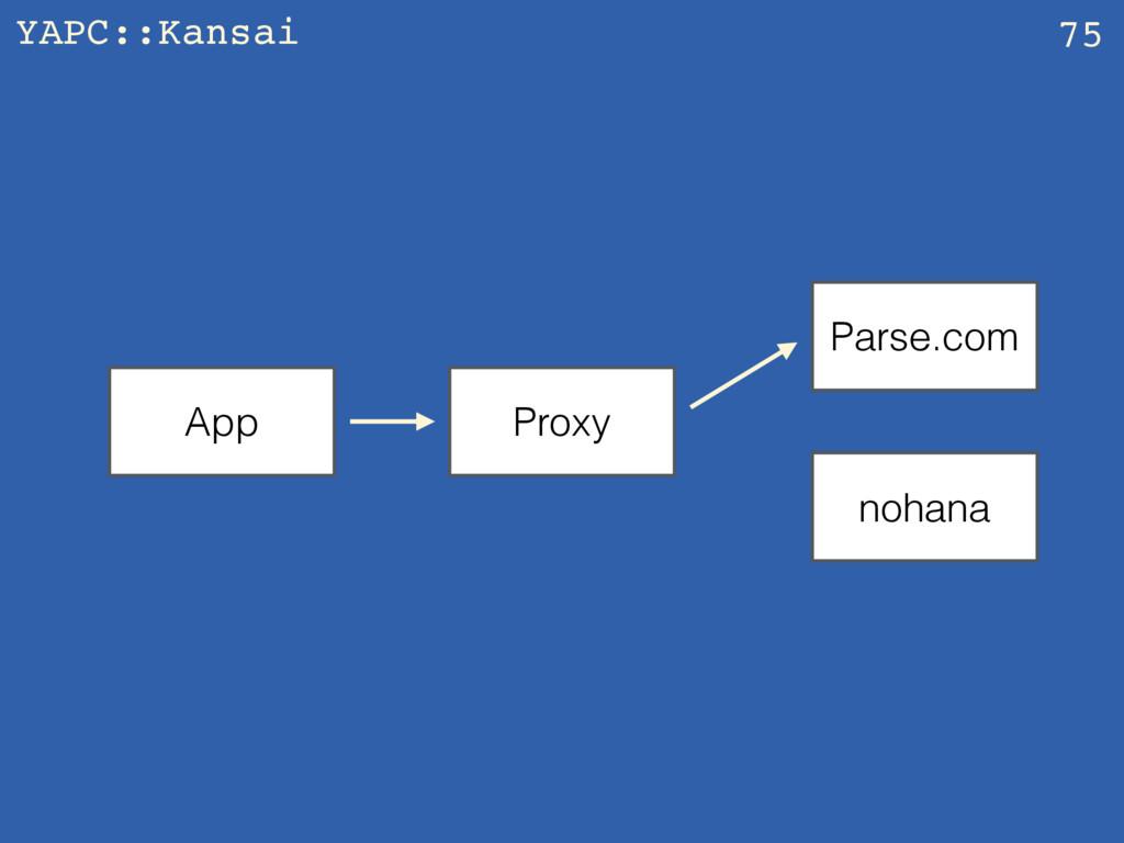 YAPC::Kansai 75 Proxy App Parse.com nohana