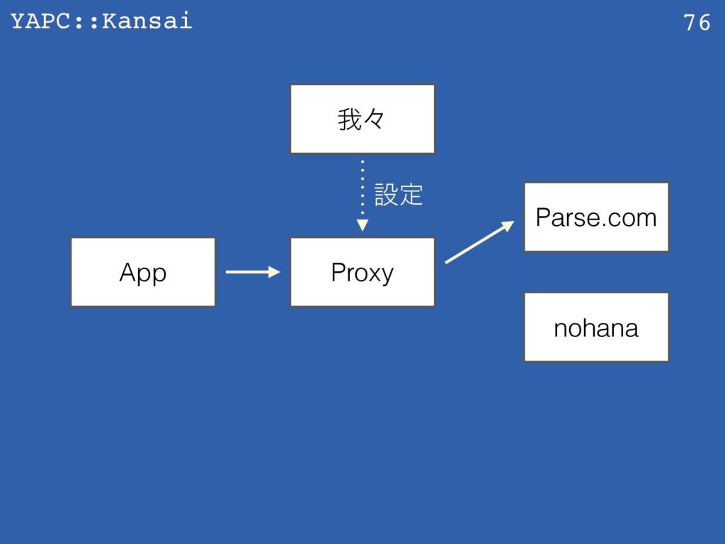 YAPC::Kansai 76 Proxy App Parse.com nohana զʑ ઃఆ