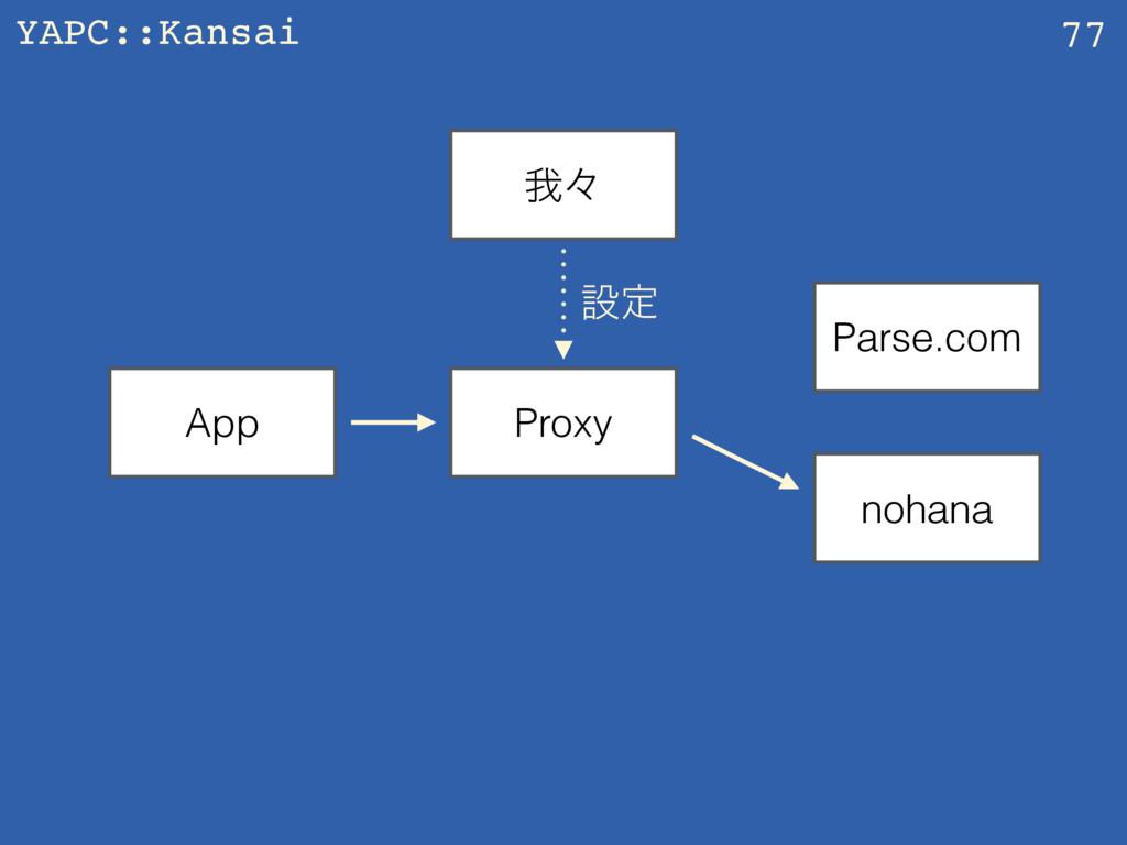 YAPC::Kansai 77 Proxy App Parse.com nohana զʑ ઃఆ