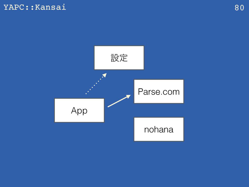 YAPC::Kansai 80 App Parse.com nohana ઃఆ