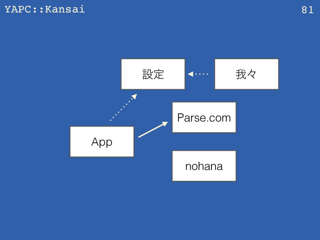 YAPC::Kansai 81 App Parse.com nohana ઃఆ զʑ
